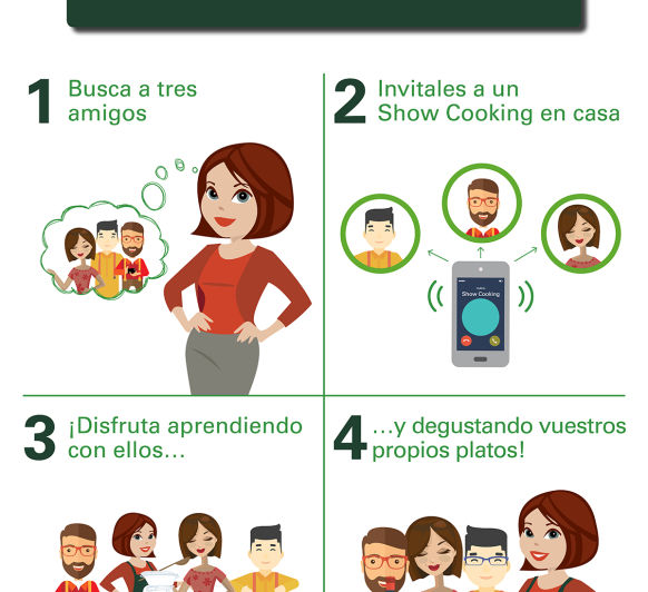 CONCURSO SHOWCOOKING Thermomix®